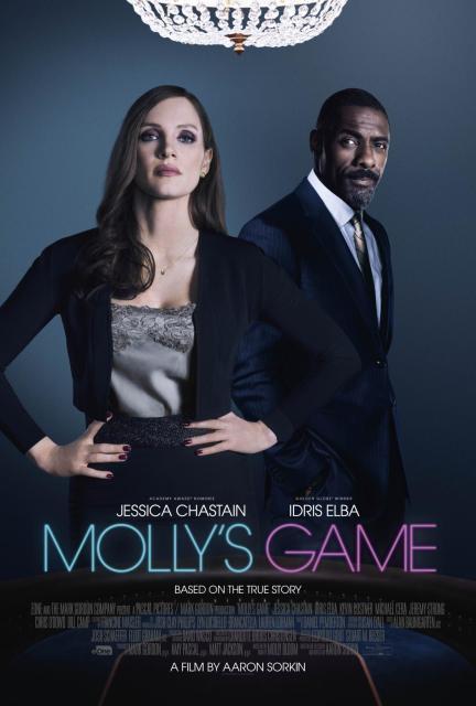 Molly's Game (2017) เกม โกง รวย